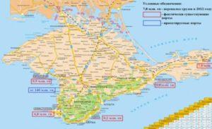 Порты Крыма. История, мощности, возможности